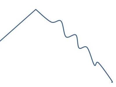 despair-curve